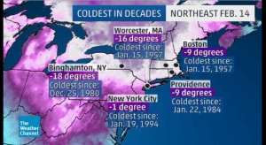 cold-recap